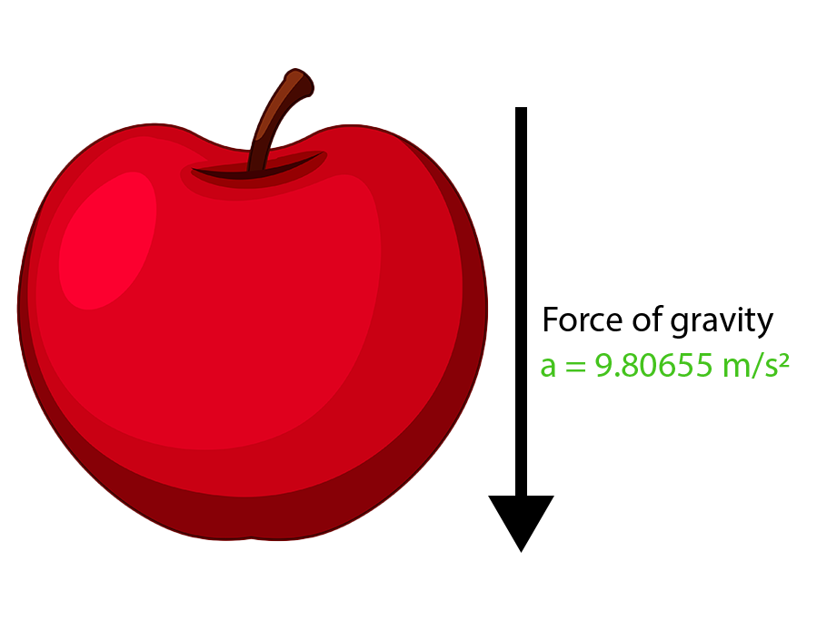 Apple in a free fall